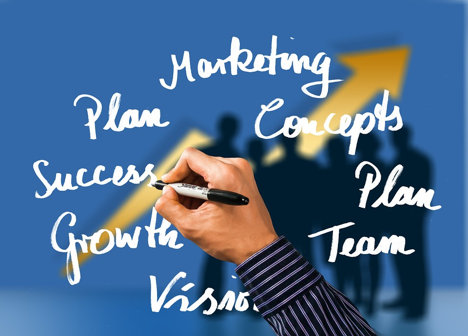 stratégie marketing B2B